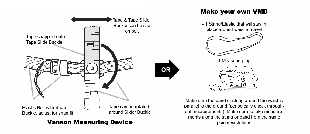 How to use measuring tape image
